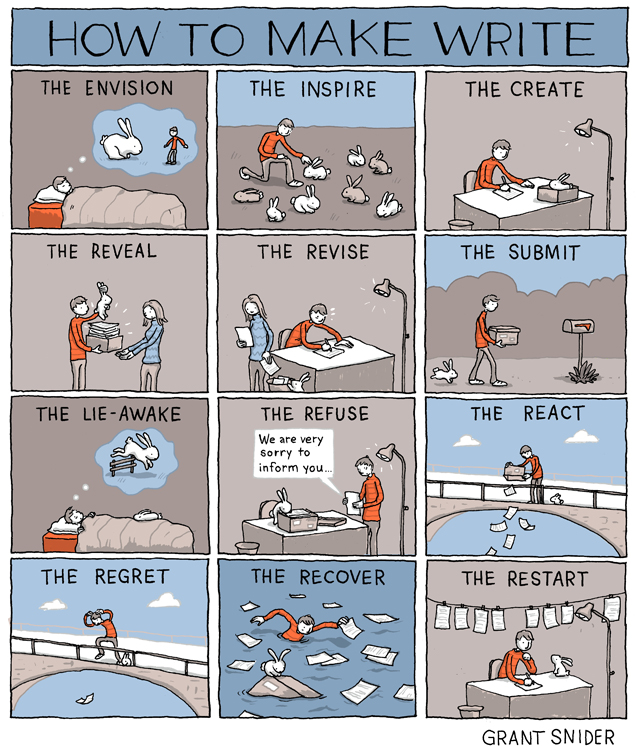 how to make write by grant snider